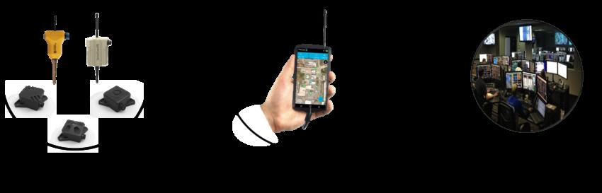 Moss Diagram - Unattended Sensors
