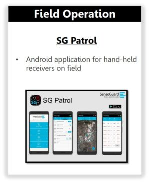 Relevant products-SG-PATROL